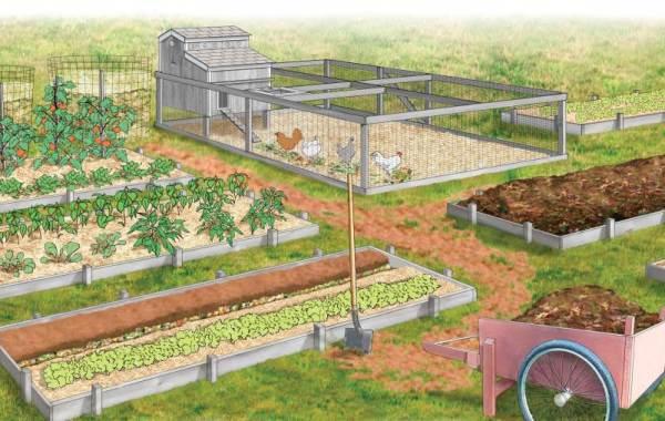 gardening and tech